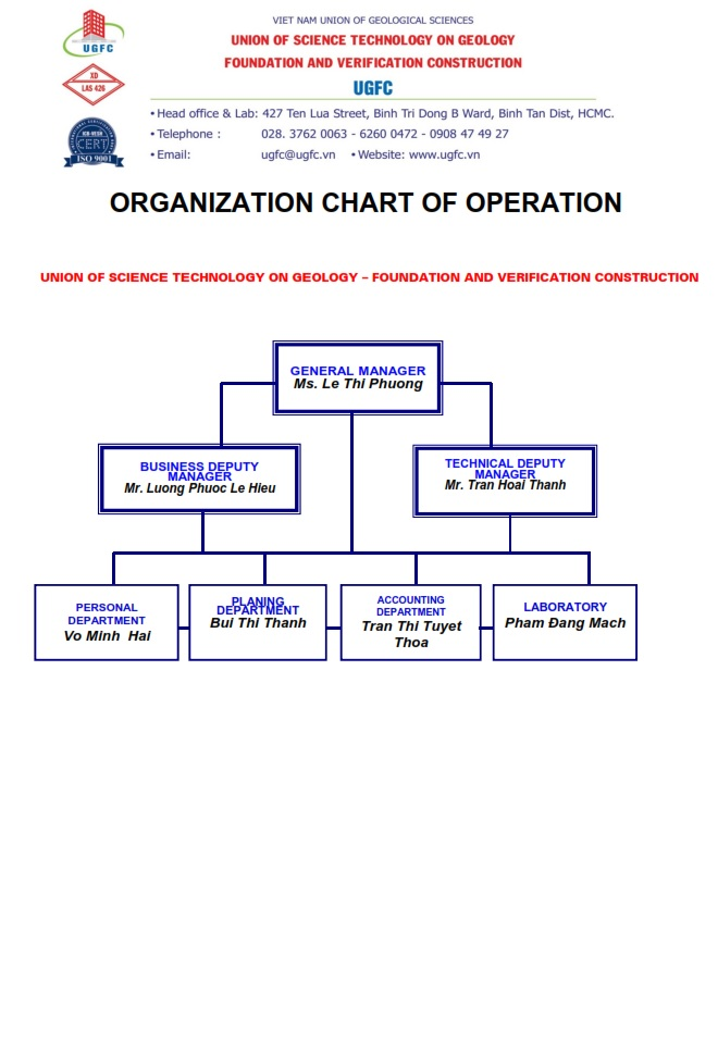 You are browsing images from the article: Organizational Chart